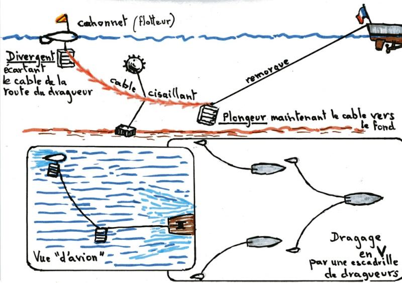 [Les différents armements de la Marine] La guerre des mines Img28410