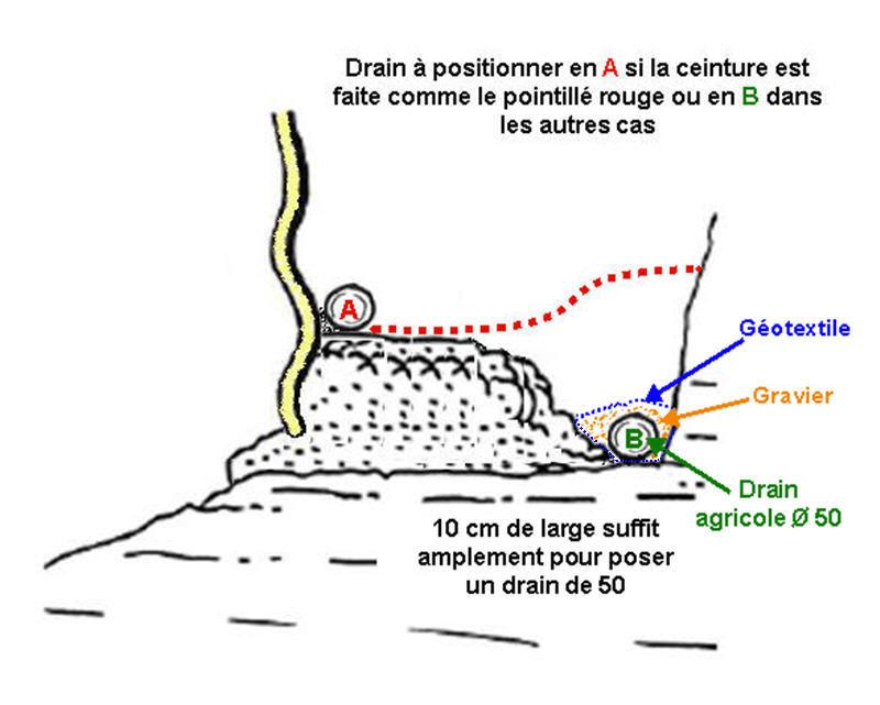 question sur le drainage Blocag12