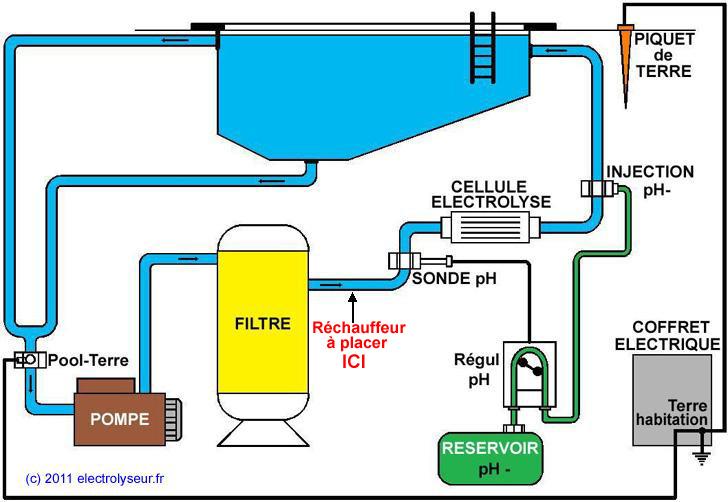 electrolyseur Schema14