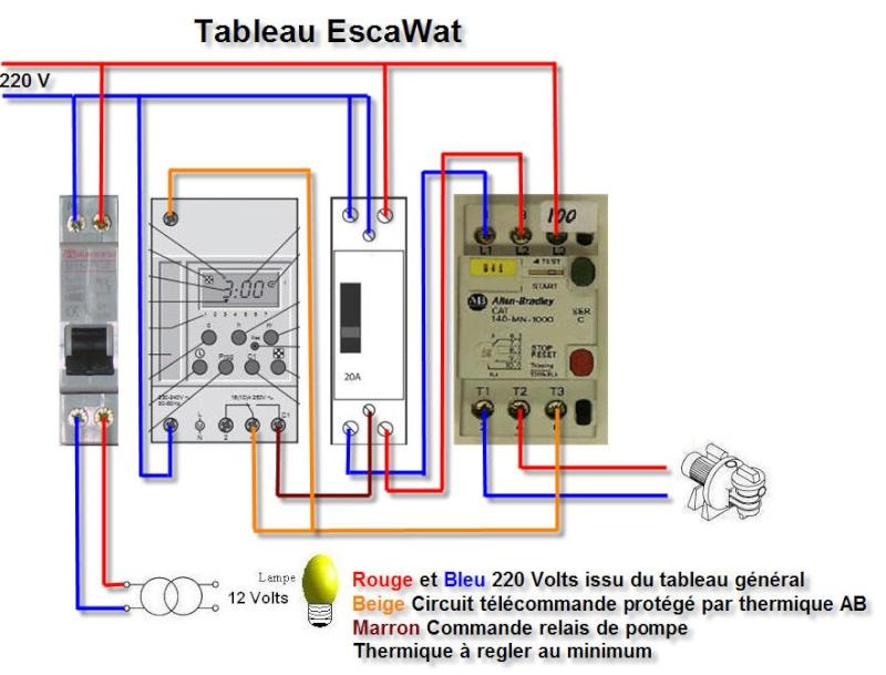 Horloge Modulaire Tableau Electrique Bosphores Fr