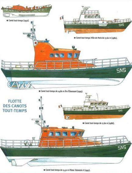 S.N.S.M les gardiens de la mer. Evolut10