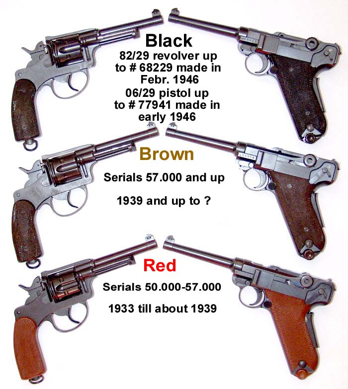 Les étuis et accessoires des Luger suisses de 1925 à 1949 Suisse12