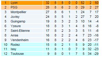 FC Vendenheim-Alsace (D2 féminine) - Page 3 Champi11