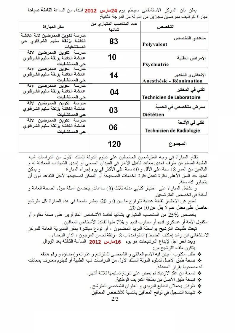 المركز الاستشفائي الجامعي ابن رشد: مباراة لتوظيف 120 ممرض محاز من الدولة من الدولة من الدرجة الثانية. آخر أجل هو 16 مارس 2012  211