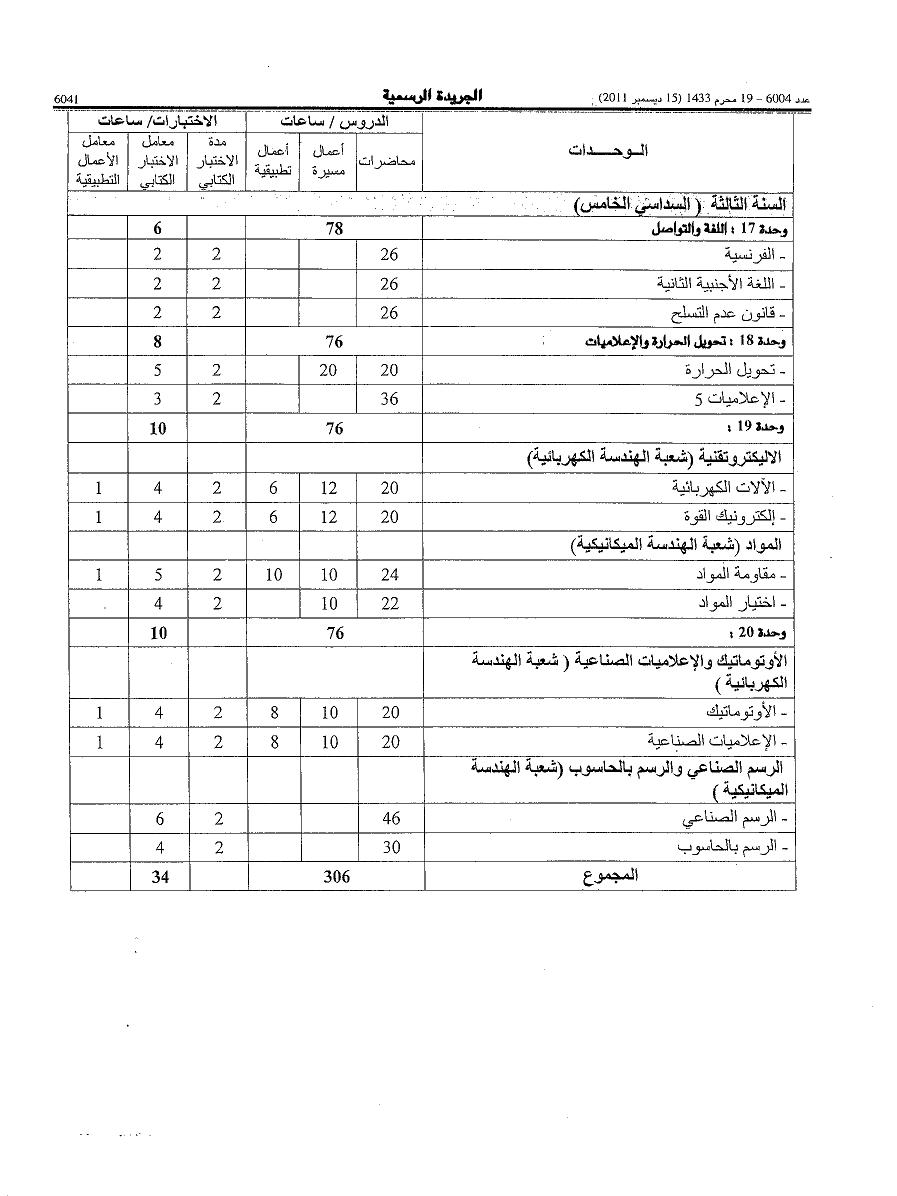 نظام الدراسة ومسالك سلك الإجازة في التعليم العالي العسكري و الجامعي بالأكاديمية الملكية العسكرية بمكناس الصادر في 15 دجنبر 2011  Aca510