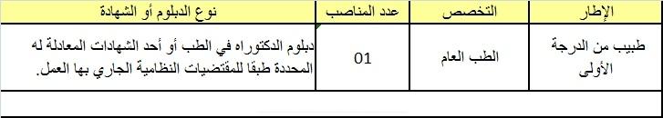 المركز الاستشفائي محمد السادس - مراكش: إلغاء مباراة توظيف 40 تقني من الدرجة الرابعة كتقني ممرض مساعد Chumar10