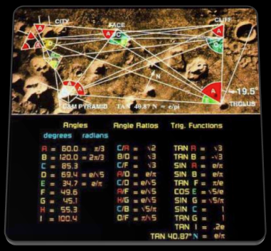 cydonia - Analyse détaillé du site de Cydonia sur Mars : Des structures qui n'ont rien de naturel Corres10