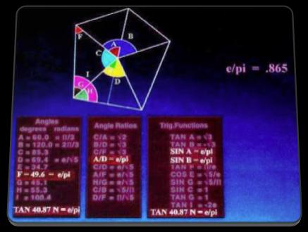 cydonia - Analyse détaillé du site de Cydonia sur Mars : Des structures qui n'ont rien de naturel Pyrami10