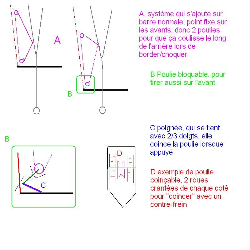 Une barre à développer ...O.R.A Concept  - Page 2 Ora_bm10