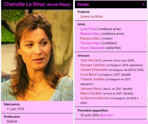 Charlotte Le Bihac (par Hélène Médigue) Charlo10