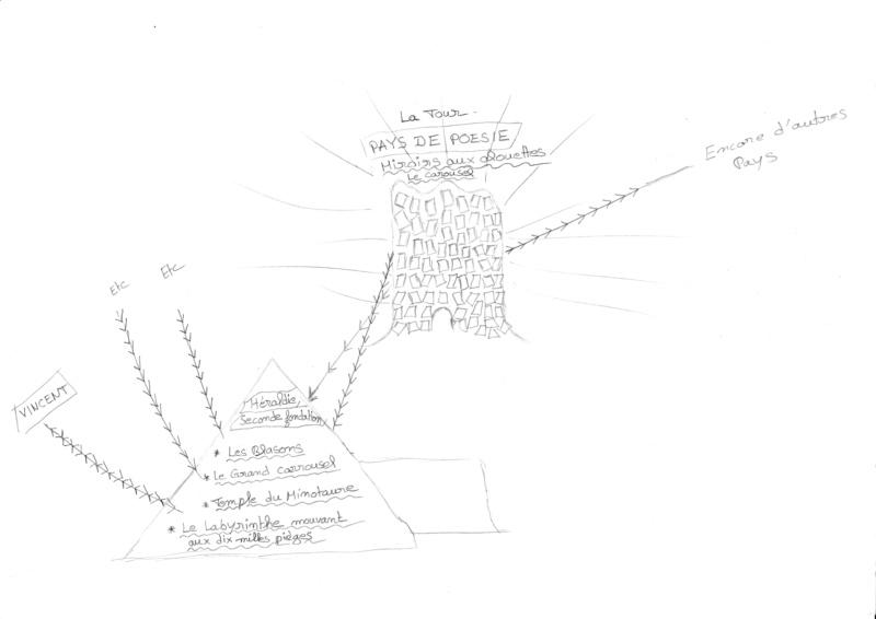 Ecrits ou Poèmes - Nuage - Page 3 Les_pr14