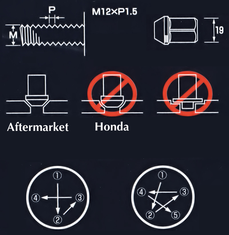 """[06] [Alex] [Alollini]  Honda CR-Z """"Blue Inside"""" - Page 6 Ecrous10"""