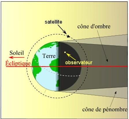 2011: le 14/09 à 23h30 - comme une etoileLumière étrange dans le ciel  - roubaix (59)  Cone_d10