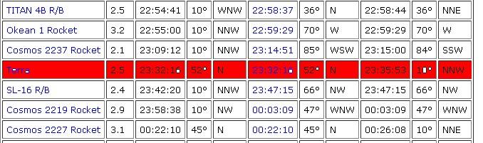 2011: le 14/09 à 23h30 - comme une etoileLumière étrange dans le ciel  - roubaix (59)  Horair10