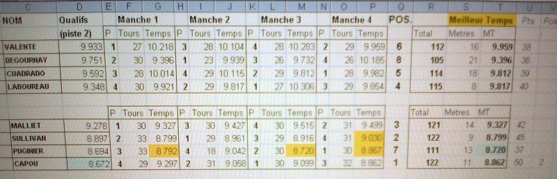 Master GT - Course 66 - Samedi 29 octobre 2011 29102010