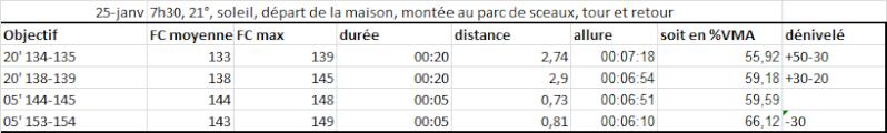 Fredm --> Préparation 20km de Paris - Page 2 072510