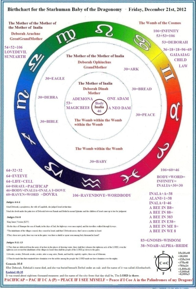 Thuban 101 - General Introduction and History Wombof10