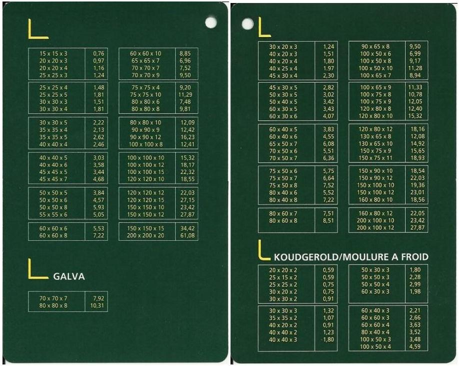 Tableaux de profilés & tubes Acier (dimensions, poids et conditions d'utilisation) A3_bmp10