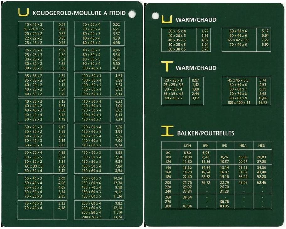 Tableaux de profilés & tubes Acier (dimensions, poids et conditions d'utilisation) A4_bmp10