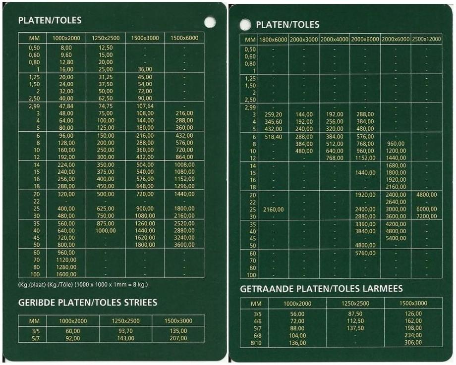 Tableaux de profilés & tubes Acier (dimensions, poids et conditions d'utilisation) A5_bmp10