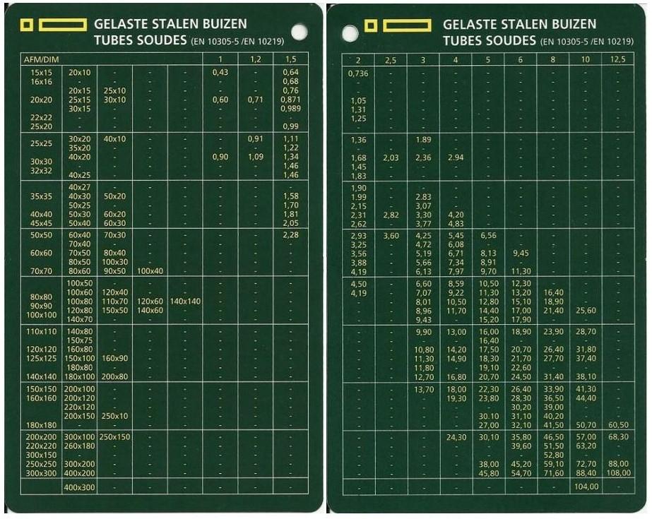 Tableaux de profilés & tubes Acier (dimensions, poids et conditions d'utilisation) A6_bmp10