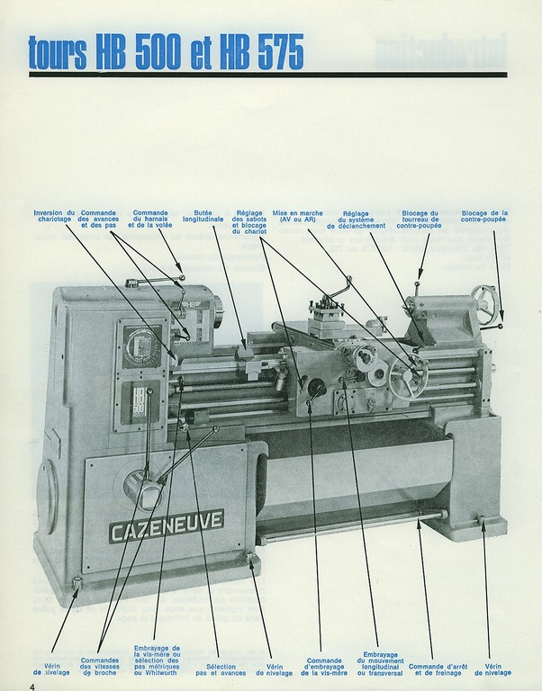 Cazeneuve HB500 HB575 HB725 Caze10