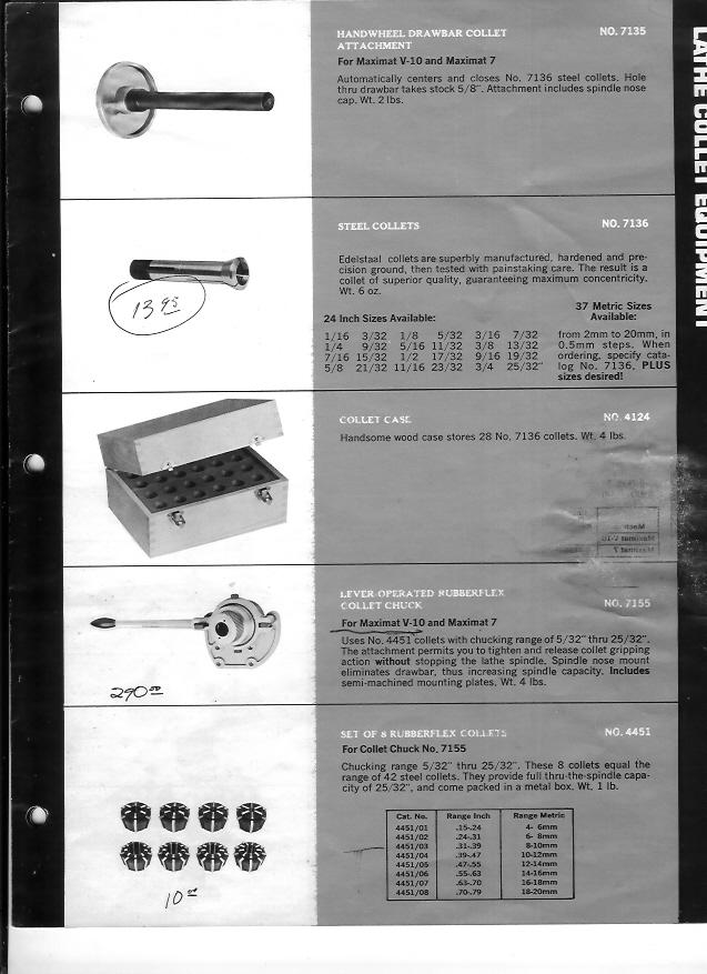 Emco Maximat V10 & V10 P (+ mentor10) Ccesso10