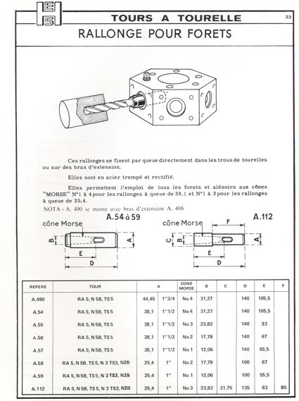 Ernault Somua TS3 & TS5 Cm-n2b10