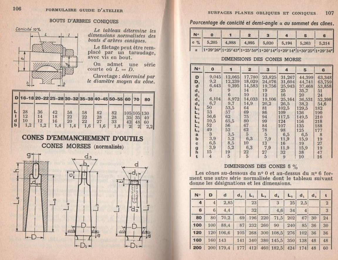 Dimensions des cônes (morse & ISO + Bxx/DIN 238) Cone10