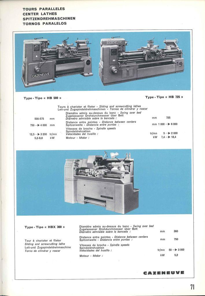 Cazeneuve 360 HBX & HBX 360-I (+ 590 HBX ) Fmtpg710
