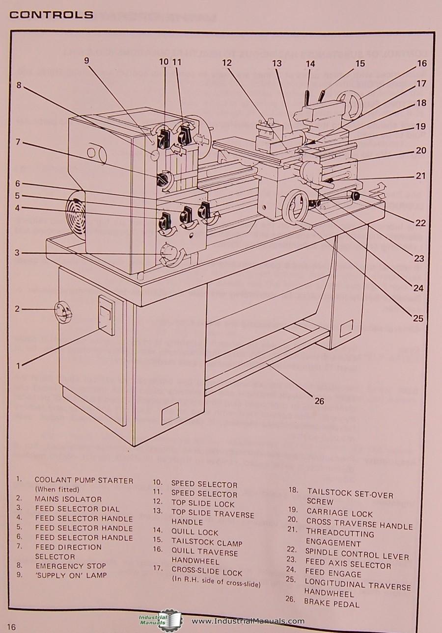 HARRISON M300 H-101s10