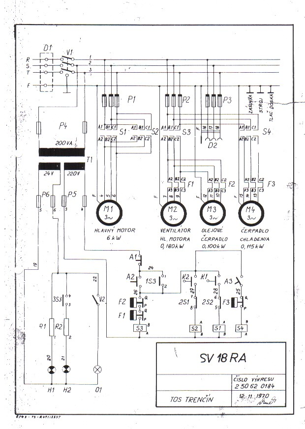 TOS SV18 R & RA Man_sv10