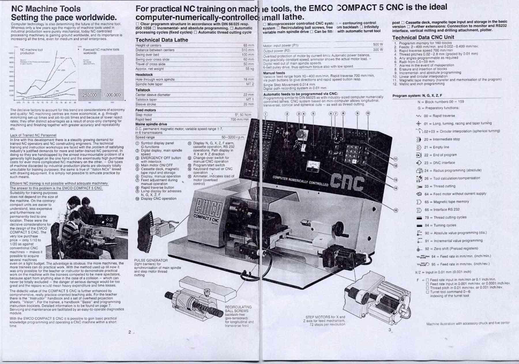 Emco compact 5 CNC  Uw11100