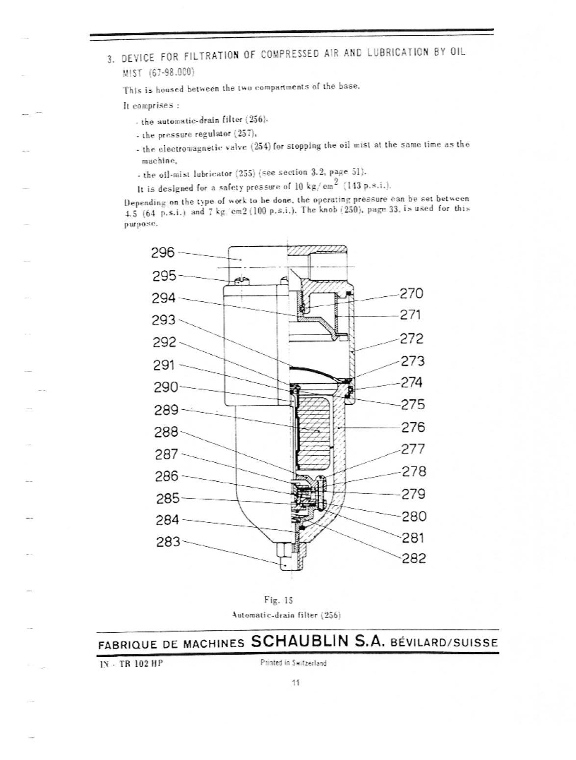 Graisseur Schaublin Uw1121