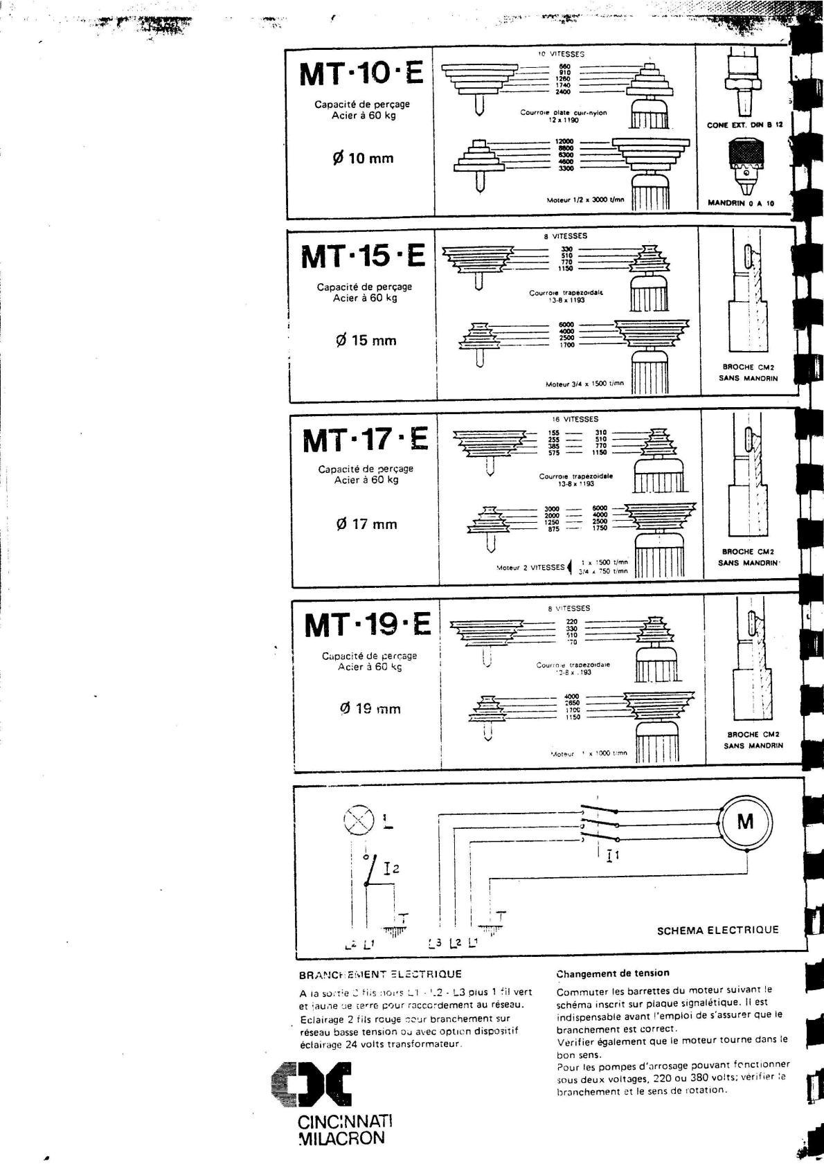recherche doc sur cincinnati type MT Uw1161