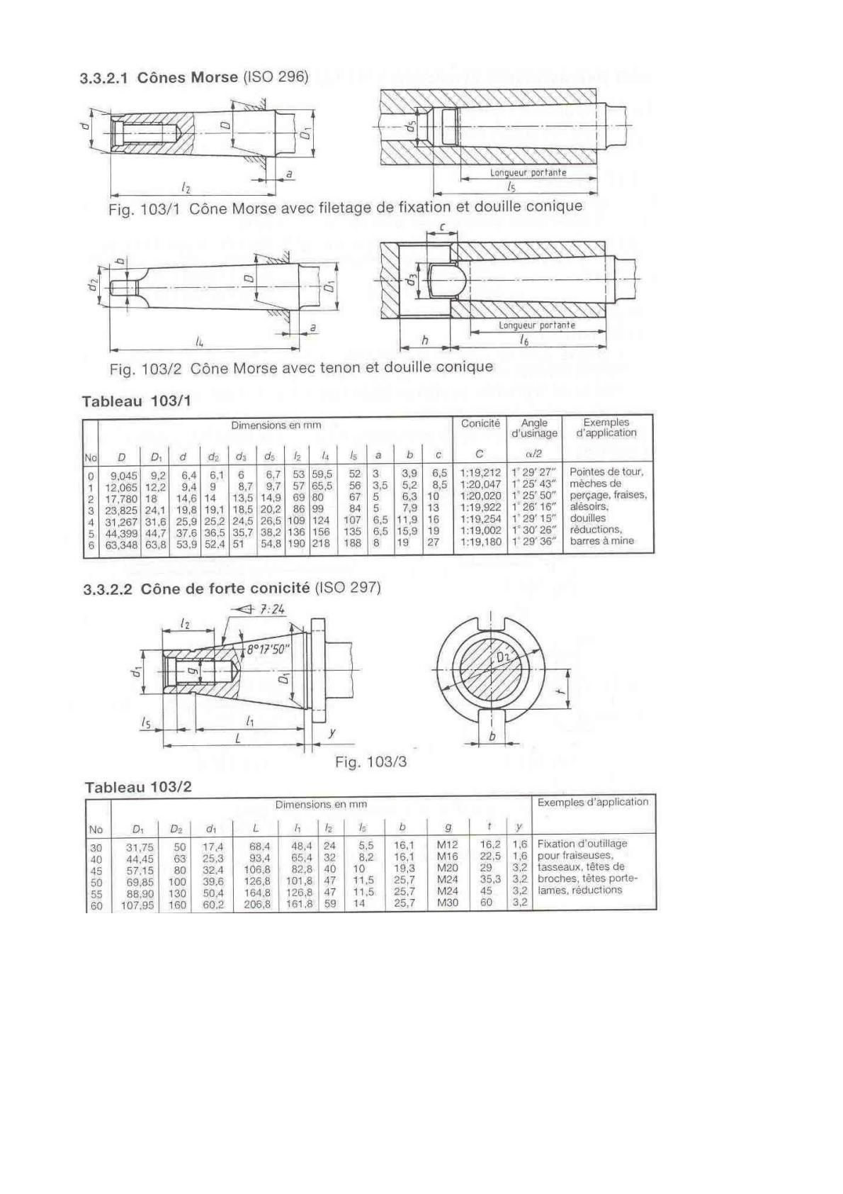 Dimensions des cônes (morse & ISO + Bxx/DIN 238) Uw4153