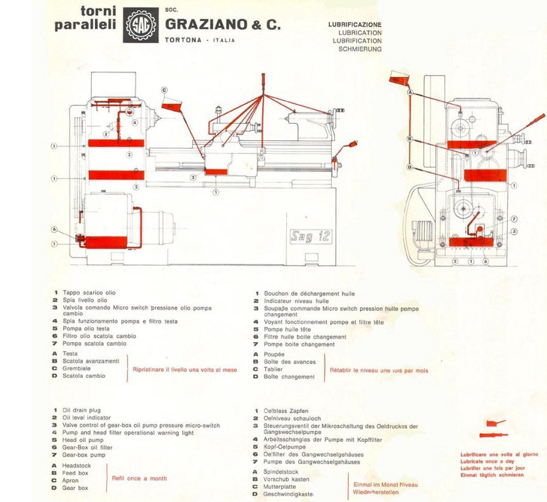 Graziano SAG 12 & 12S Uw41610