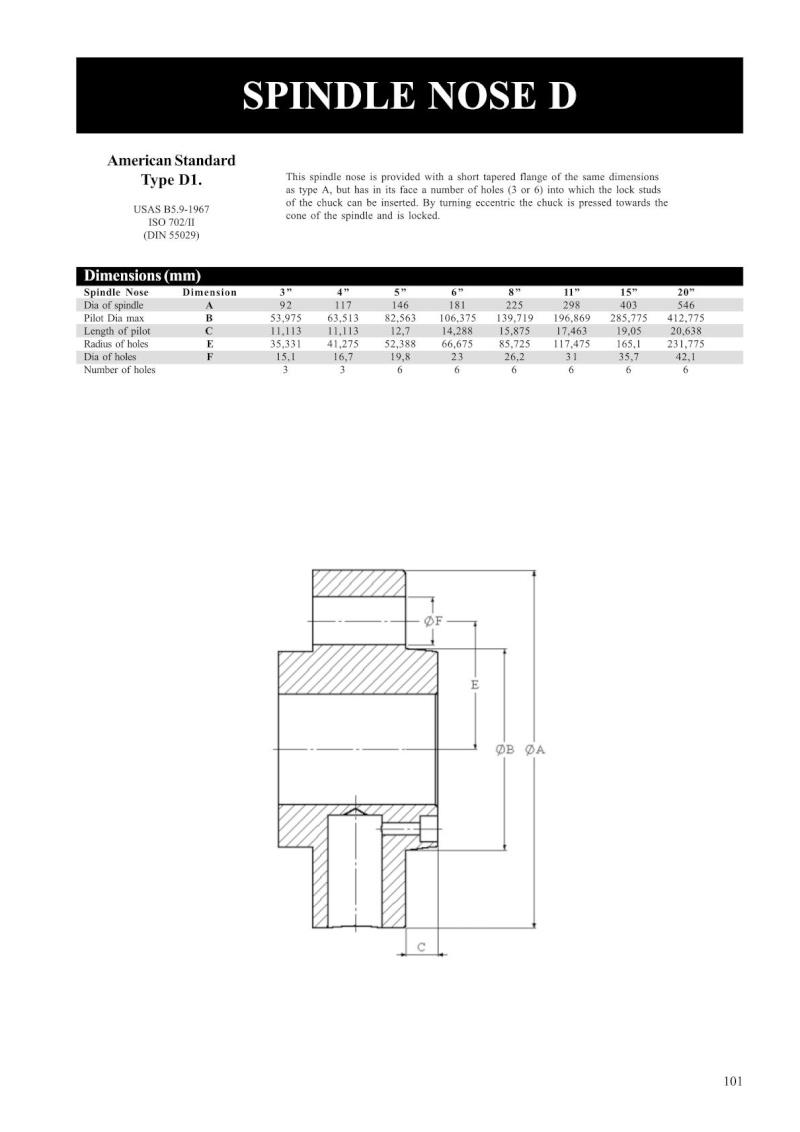 Normes pour nez de broche de tour Uw4215