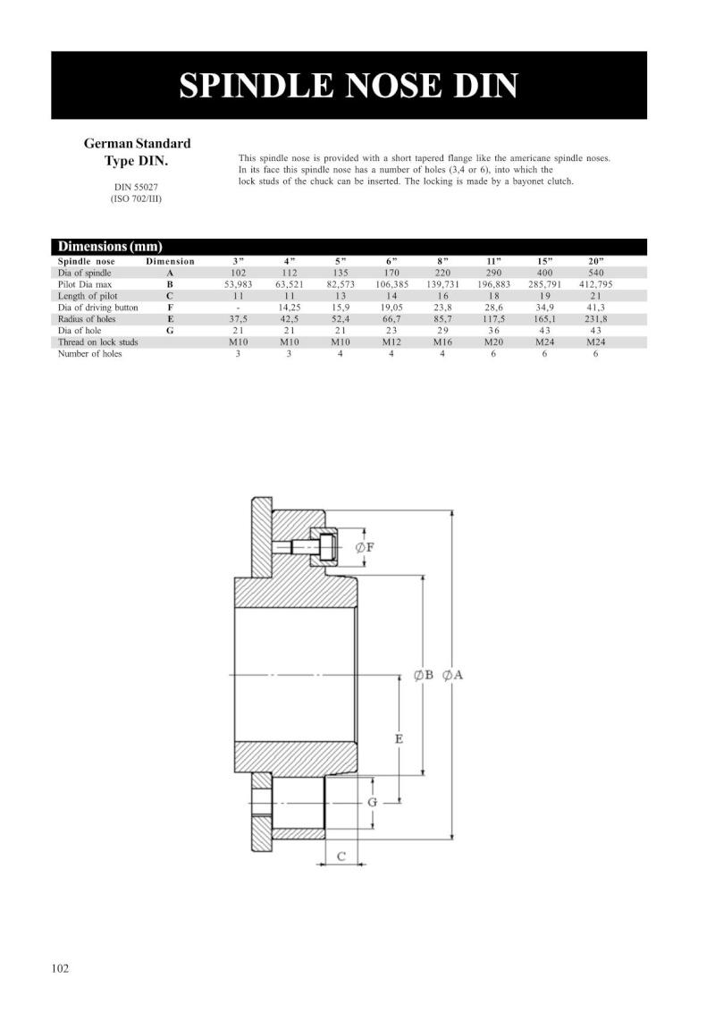 Normes pour nez de broche de tour Uw4312
