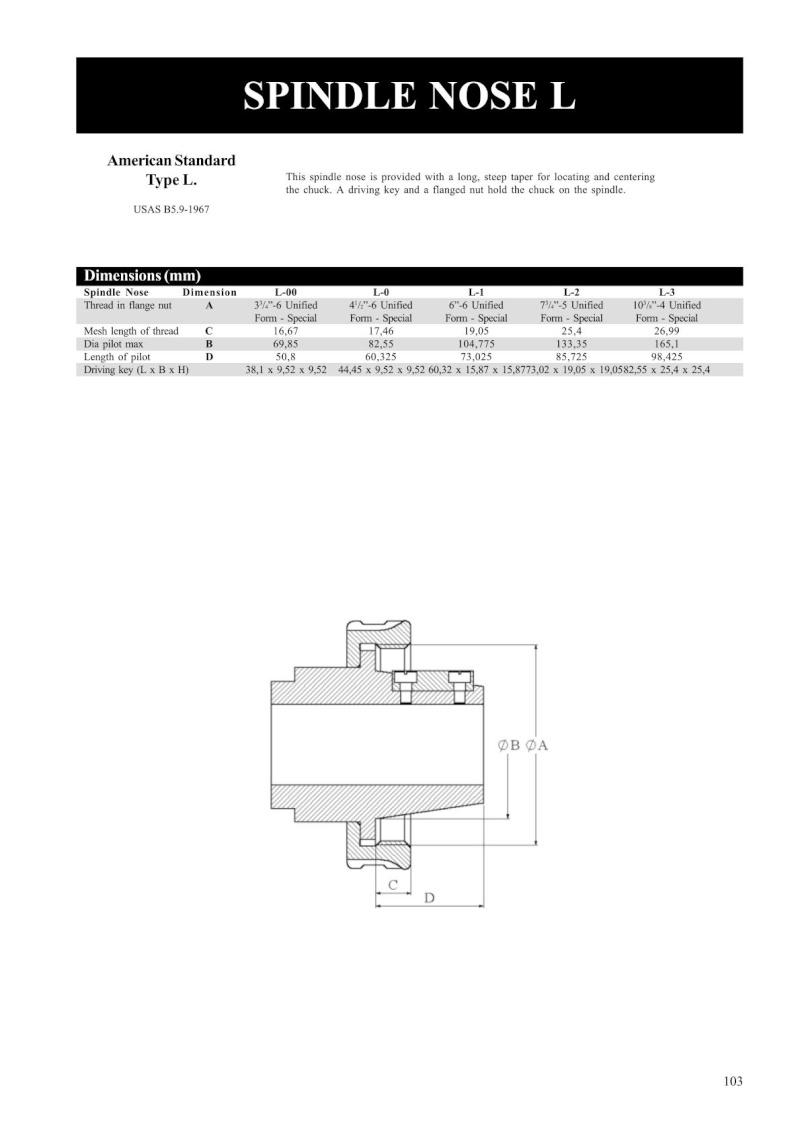 Normes pour nez de broche de tour Uw4411