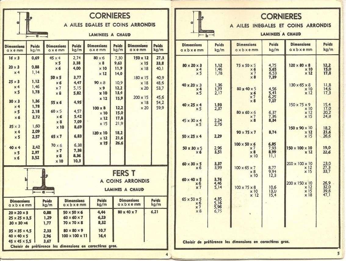 Tableaux de profilés & tubes Acier (dimensions, poids et conditions d'utilisation) Uw610