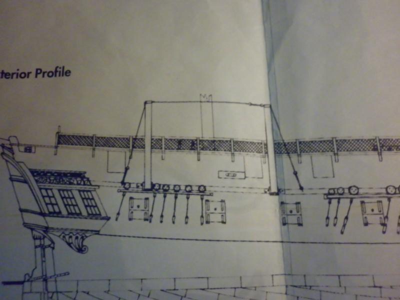 HMS Surprise di Patrik O' Brian secondo Brian Lavery... autocostruita. - Pagina 40 P1001138
