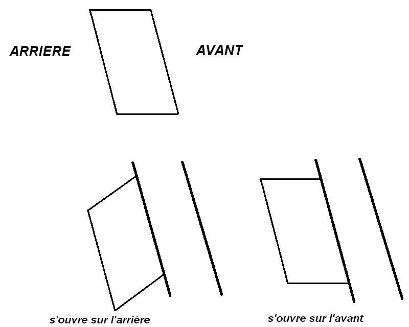 Modèle du CM au  1/72  par Francis Jonet - Page 9 Portem10