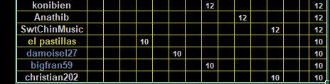 CPDS Kill du Lundi 1er trimestre 2020 - Page 2 Class131