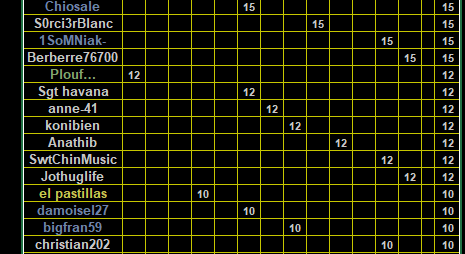 CPDS Kill du Lundi 1er trimestre 2020 - Page 2 Class140