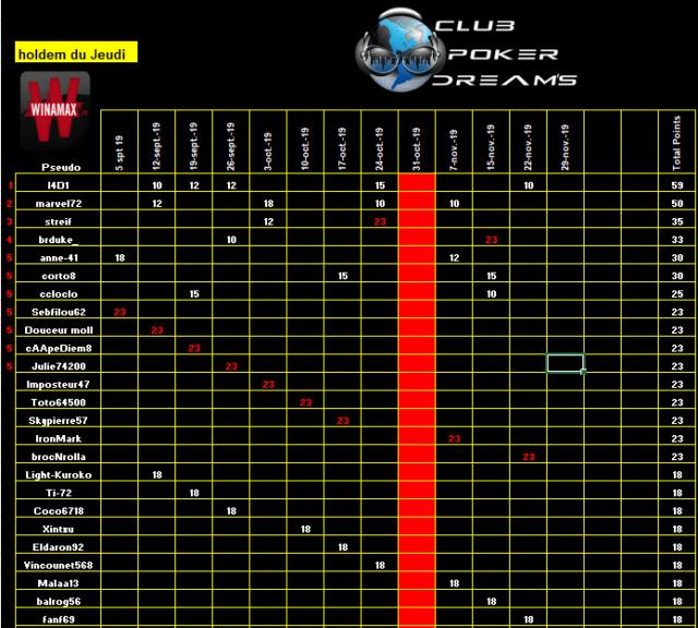 CPDS Holdem du Jeudi - 3ème trimestre 2019 - Page 2 Class_20