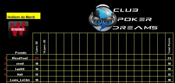 CPDS Holdem du Mardi 1er trimestre 2020 Class_58