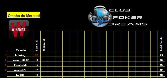 CPDS OMAHA du Mercredi 1er trimestre 2020 Class_59