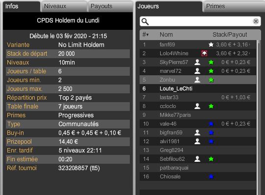 CPDS Kill du Lundi 1er trimestre 2020 Cpds_d46