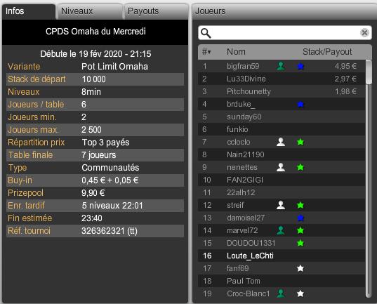 CPDS OMAHA du Mercredi 1er trimestre 2020 Cpds_o20